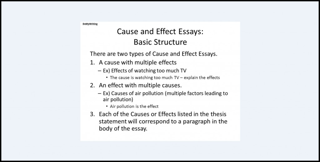 013 Cause And Effect Essay Topics Structure Dreaded Thesis Statement For On Bullying Examples 6th Grade Example Pollution Large