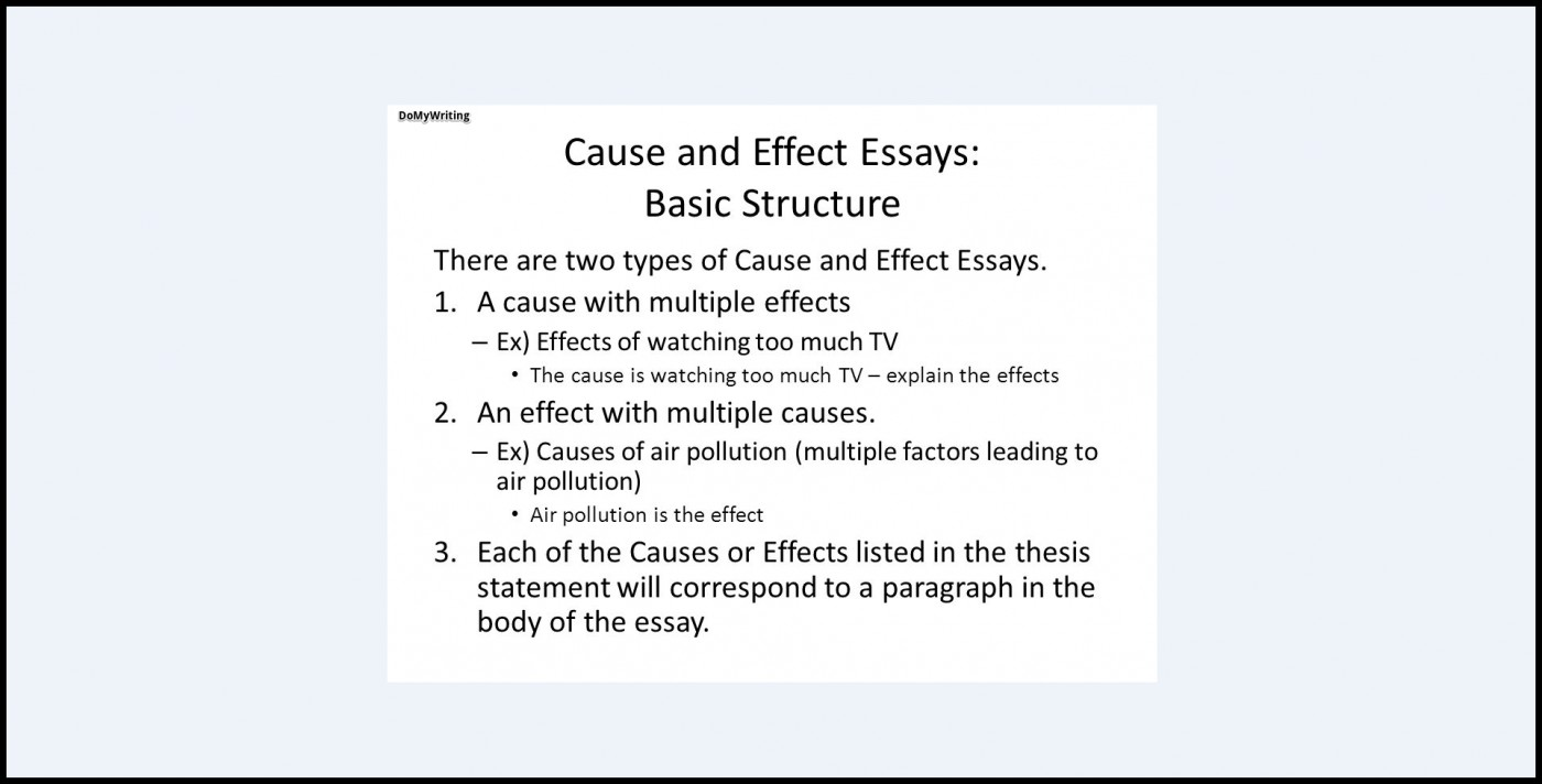 013 Cause And Effect Essay Topics Structure Dreaded Thesis Statement For On Bullying Examples 6th Grade Example Pollution 1400