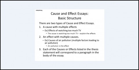 013 Cause And Effect Essay Topics Structure Dreaded Thesis Statement For On Bullying Examples 6th Grade Example Pollution 480