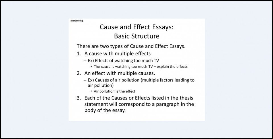 013 Cause And Effect Essay Topics Structure Dreaded Thesis Statement For On Bullying Examples 6th Grade Example Pollution 960