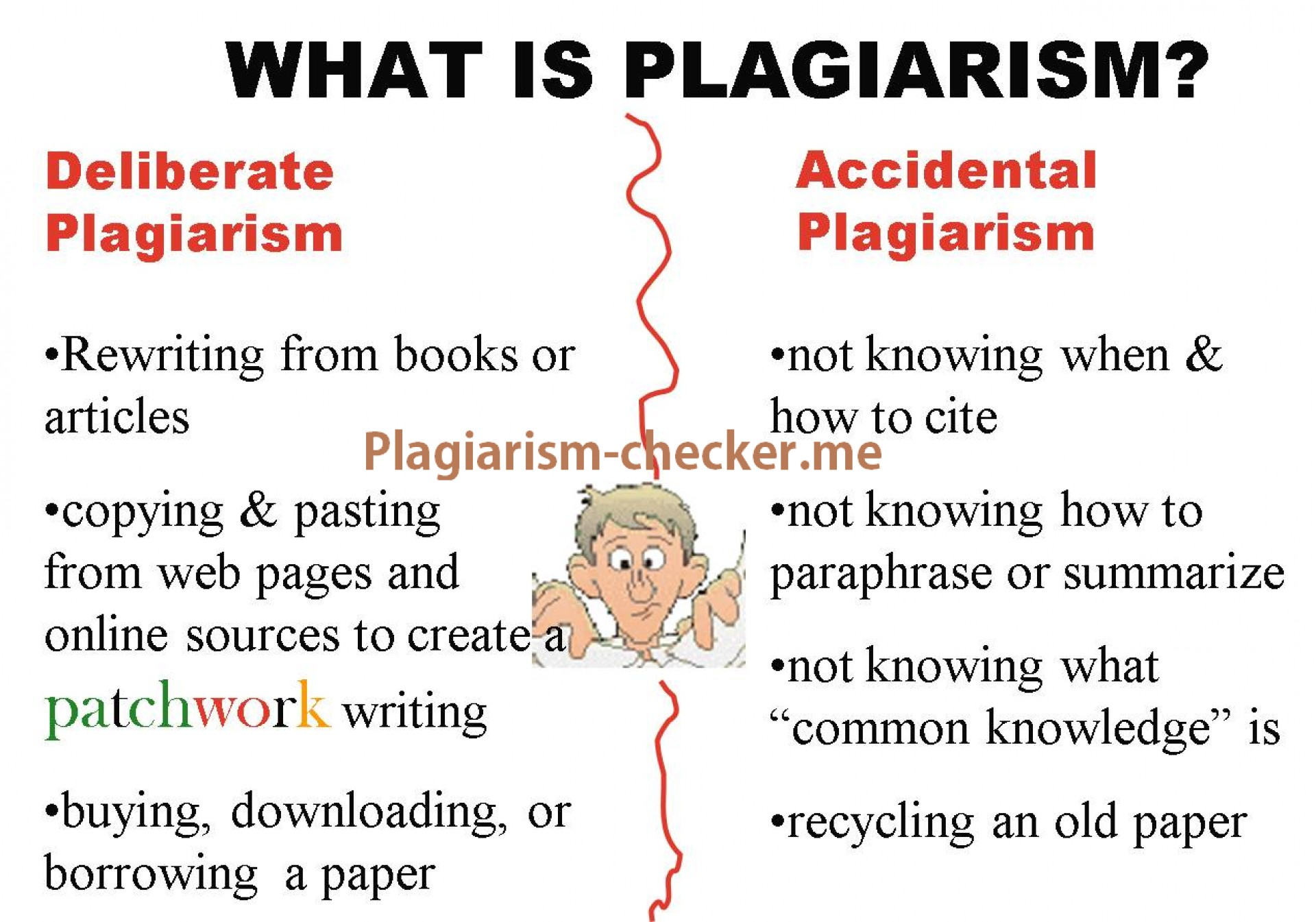 013 College Essay Checker Plagiarism Detector Is P Check Example My For Impressive Free Paper Online Percentage Website Where I Can 1920