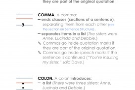 013 Correct Use Of Quotation Marks In An Essay Custom Paper Academic How Do You Write Book Title Apa S To Properly And Author Mla Correctly Example When Quoting Where Is The Exceptional Punctuation