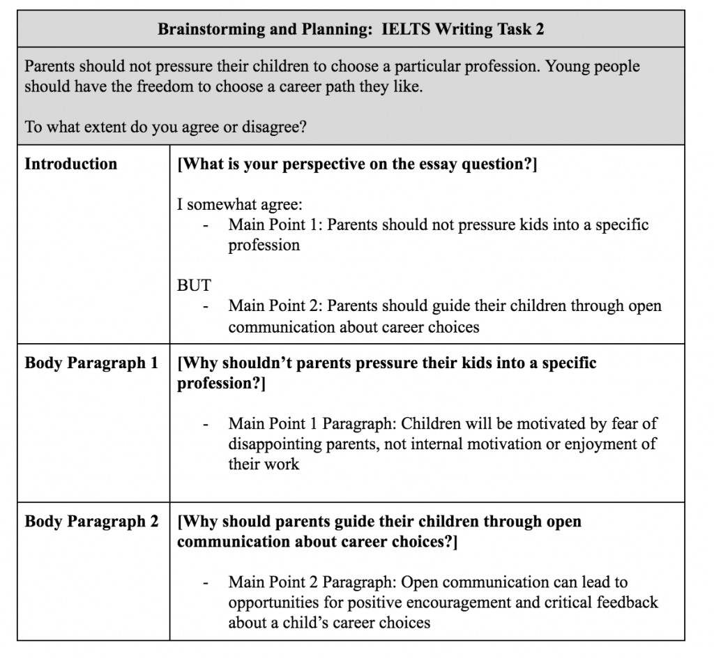 013 Essay Example Academic Style Screen Shot At Fascinating Guide Sample Large