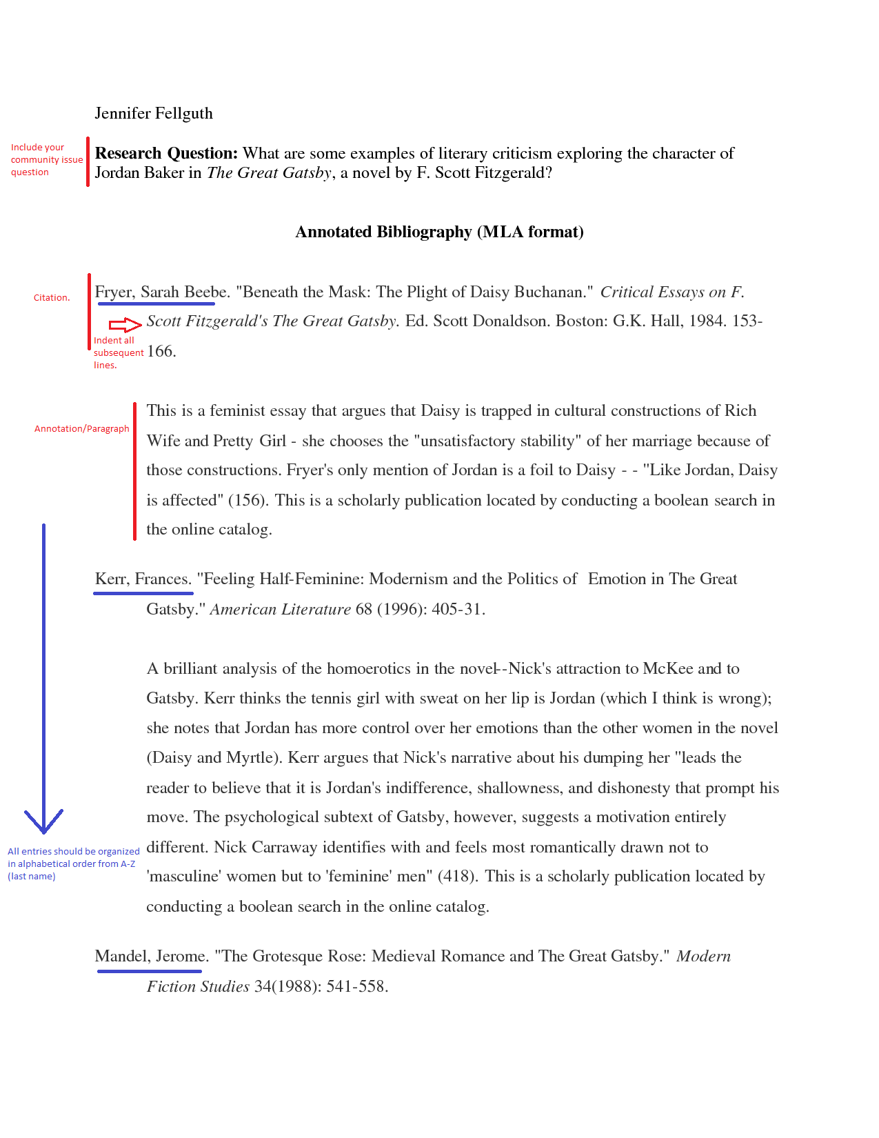 013 Essay Example Annotatedbibsampleannotated Compare And Contrast Outline Magnificent Template Comparison Sample Block Format Full