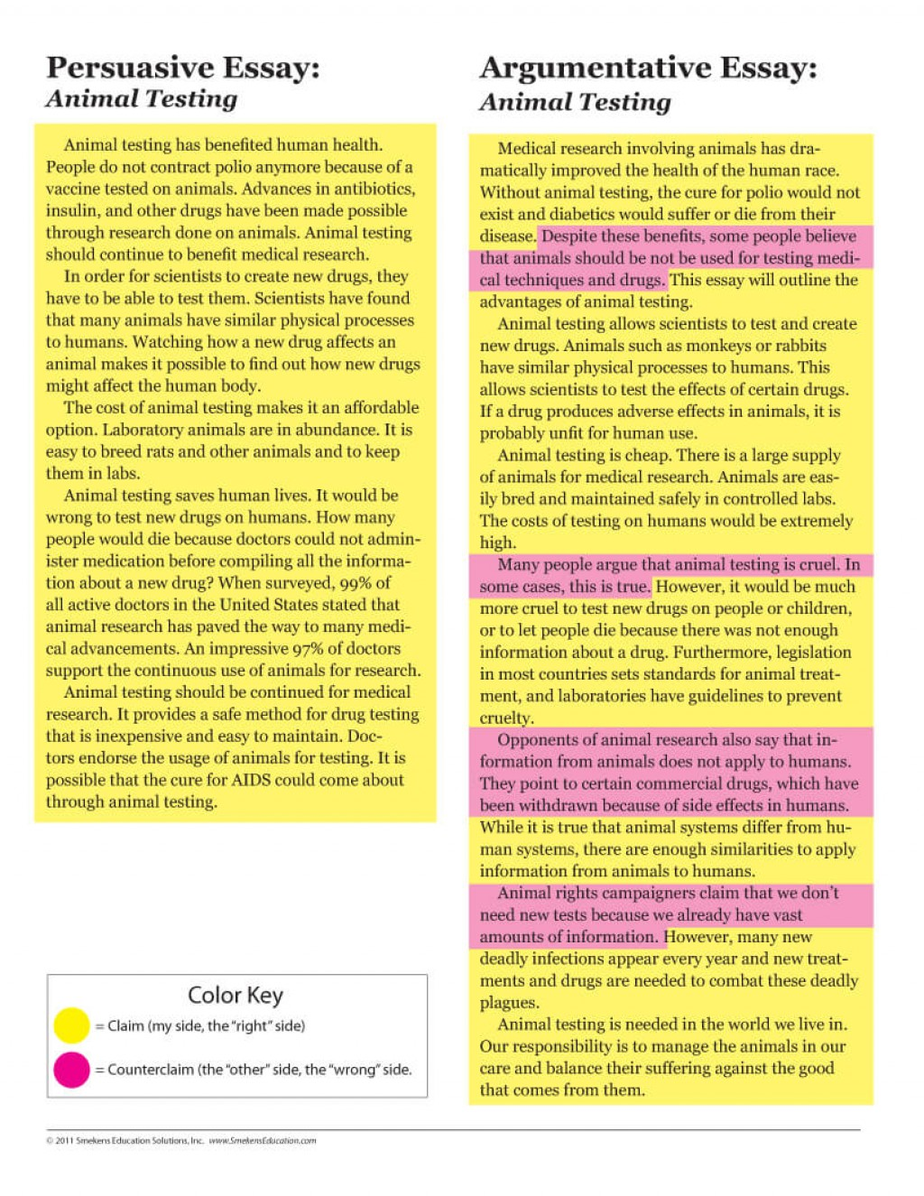 013 Essay Example Argumentative Examples For High School Arg V Pers Animal Testing Color Key O Striking Short Topics Large