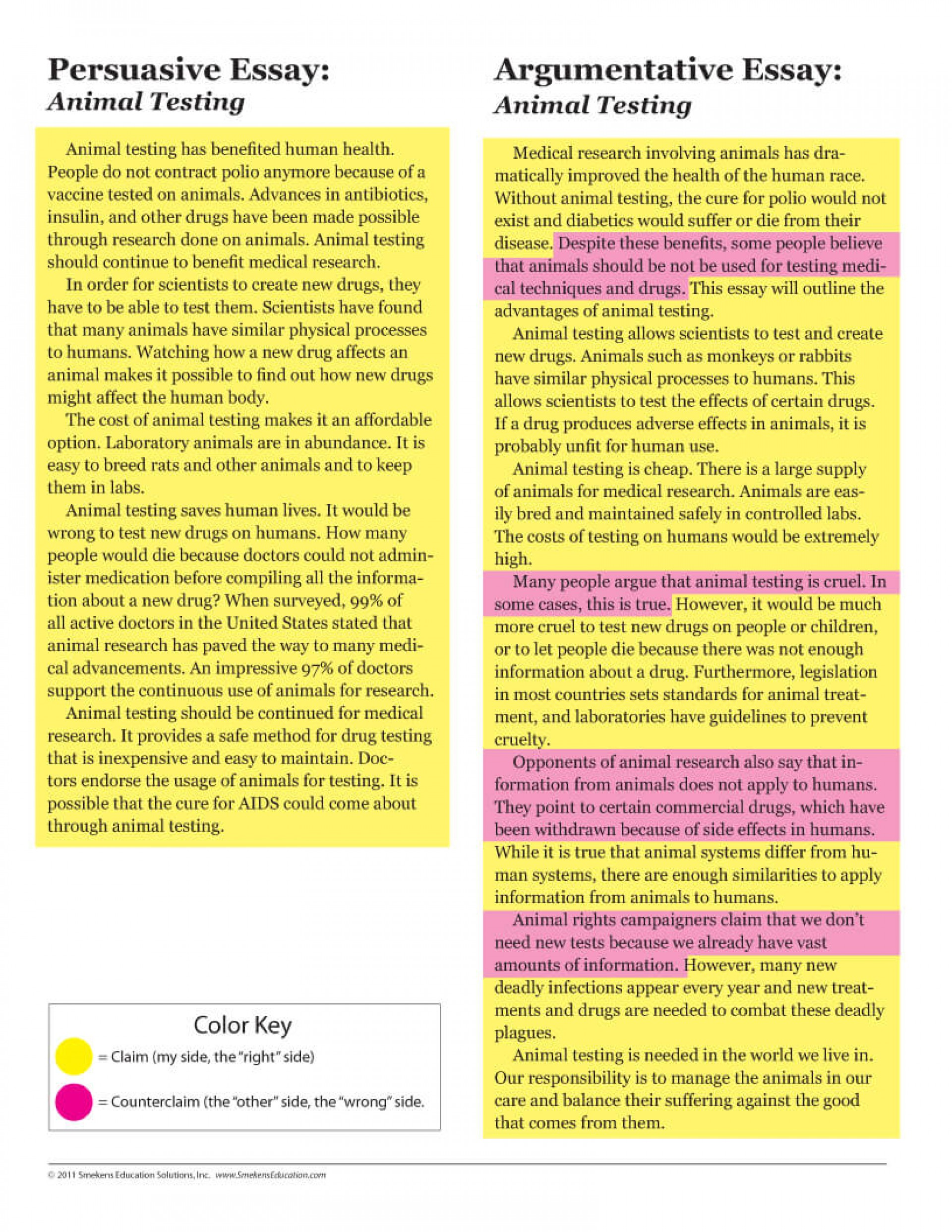 013 Essay Example Argumentative Examples For High School Arg V Pers Animal Testing Color Key O Striking Short Topics 1920