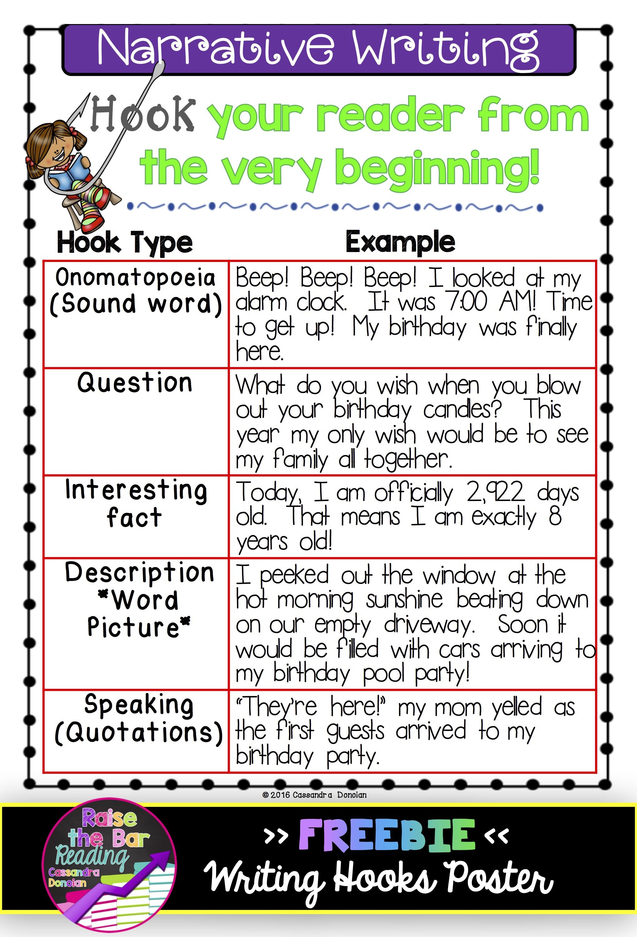 Rubric for expository essay 6th grade