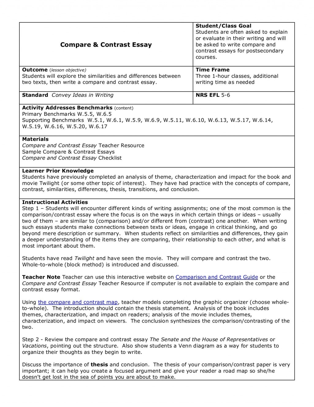 013 Essay Example Comparison And Contrast Awful Examples Point-by-point Large