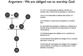 013 Essay Example Do Aliens Exist Persuasive Argument20 20we20are20obliged20not20to20worship20god Beautiful