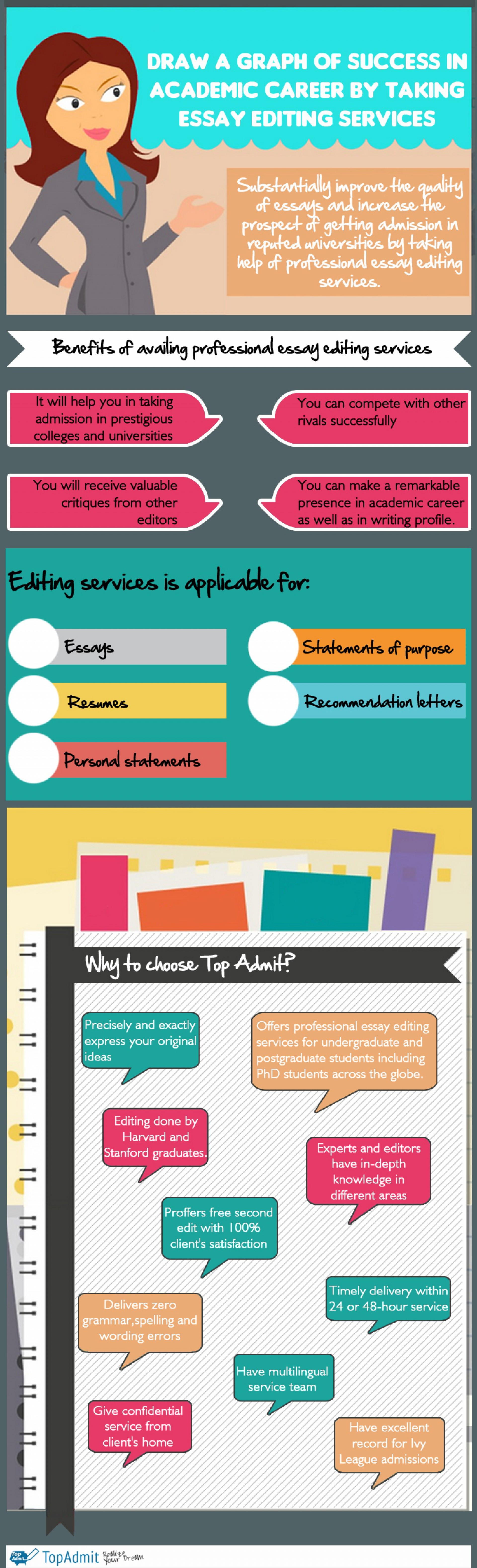 013 Essay Example Draw Graph Of Success In Academic Career By Taking Editing Services 5359fab34d122 W1500 Online Top Editor College Paper 1920