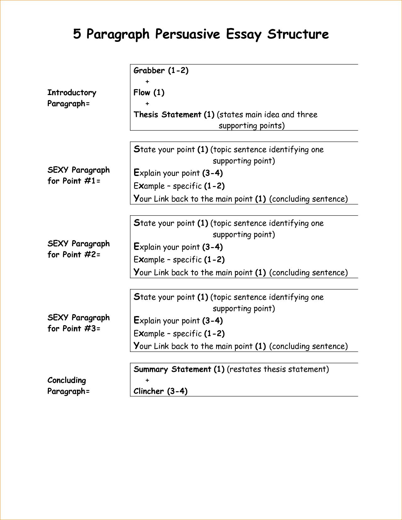 013 Essay Example Paragraph Format Top 3 Writing Narrative Sample Full