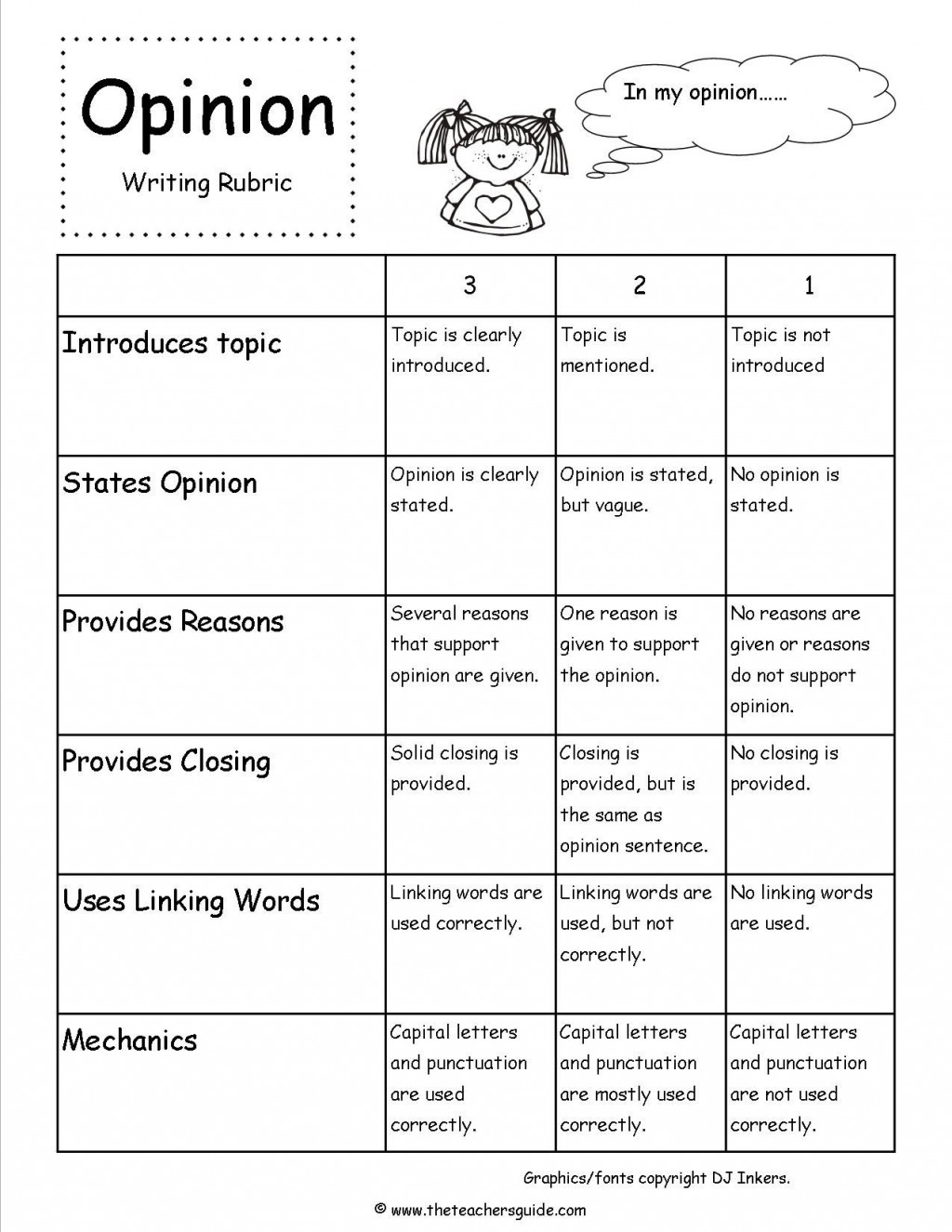 013 Essay Example Rubrics In Formidable Writing Holistic For Pdf Rubric Middle School Large