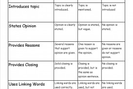 013 Essay Example Rubrics In Formidable Writing Holistic For Pdf Rubric Middle School