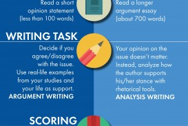 013 Essay Example Sat Writing Tips Fascinating Pdf