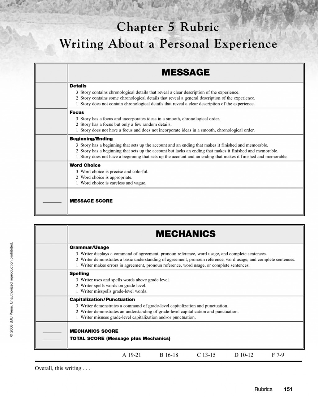 013 Essay Example Writingrubrics 5950w Grading Unbelievable Rubric Sat Act College Application Large