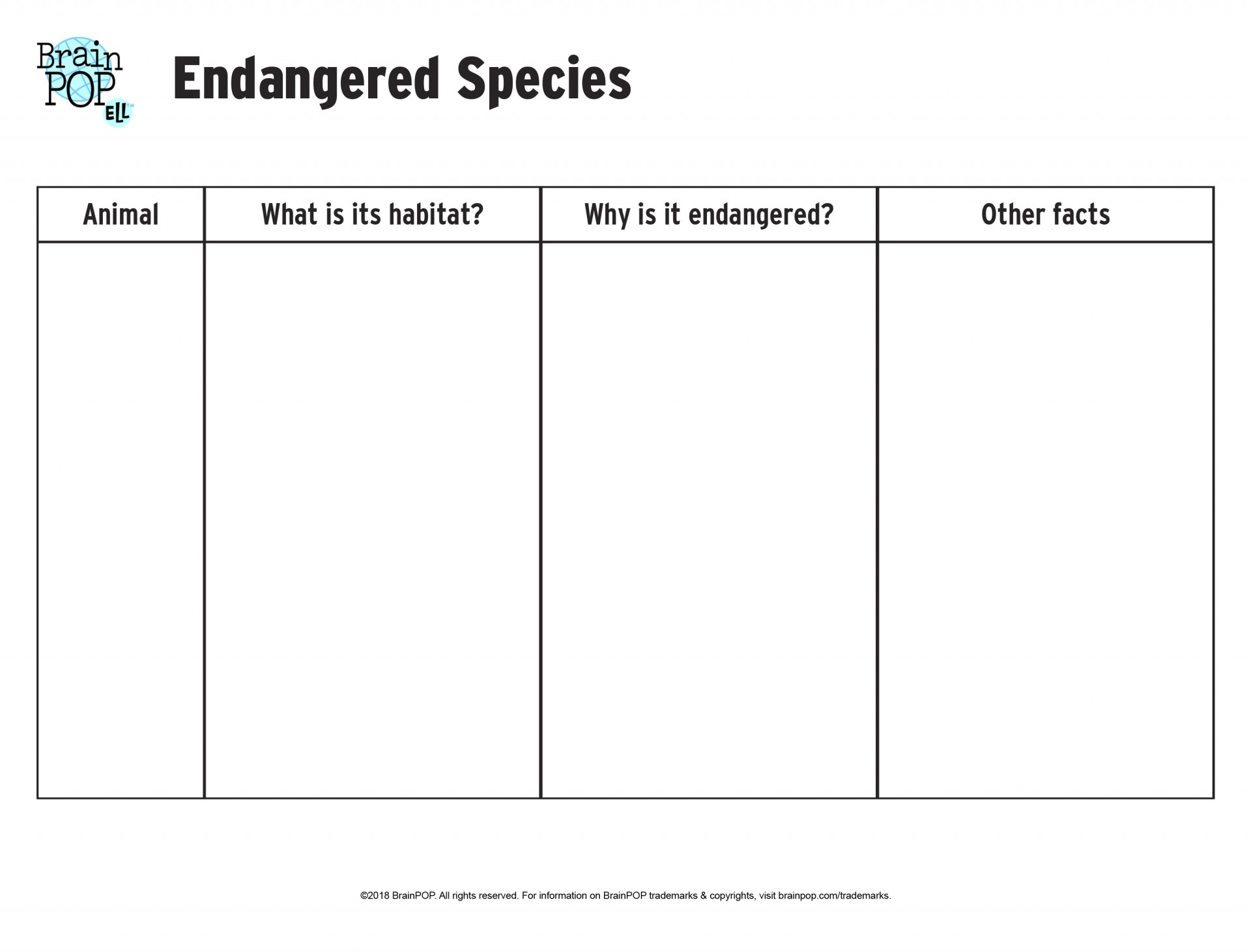 013 Expository Essay Graphic Organizer Example Endangered Species Awesome Printable Writing Middle School 1920