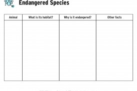 013 Expository Essay Graphic Organizer Example Endangered Species Awesome Printable Writing Middle School