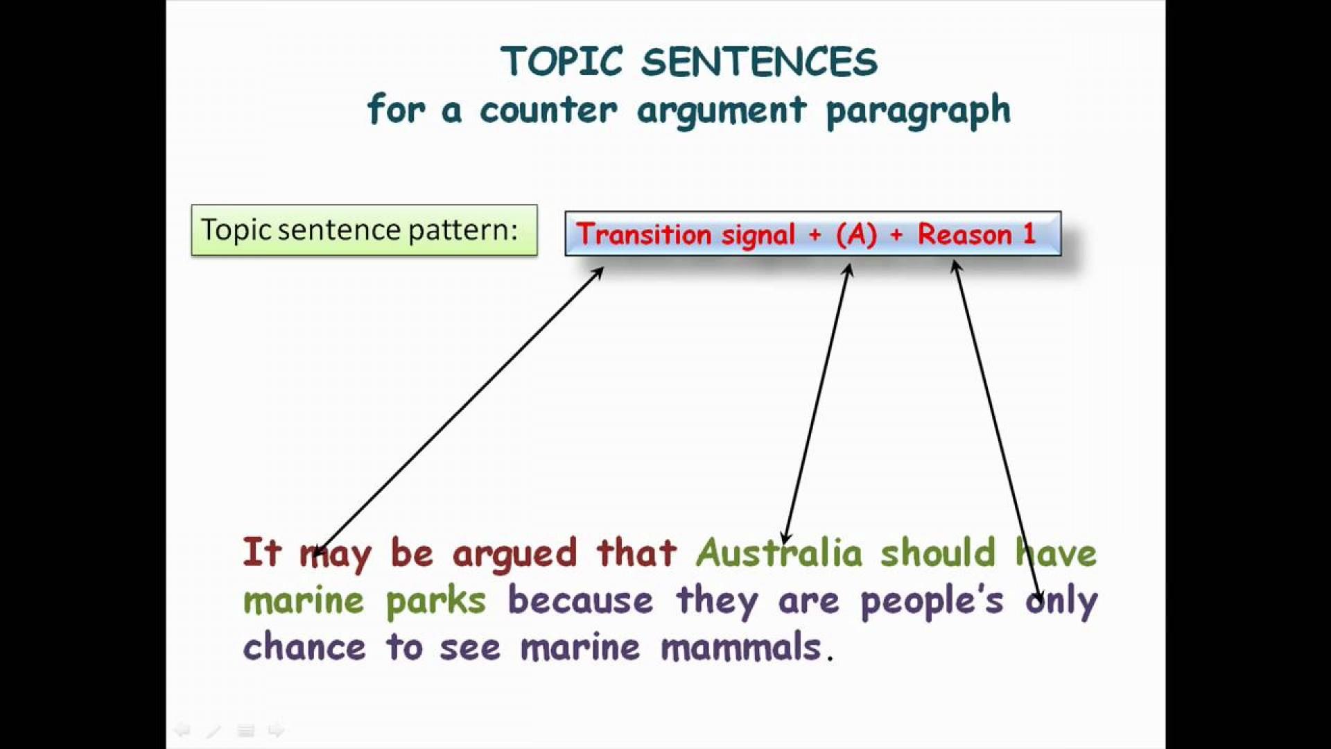013 Maxresdefault Counter Argument Essay Imposing Ideas Topics 1920