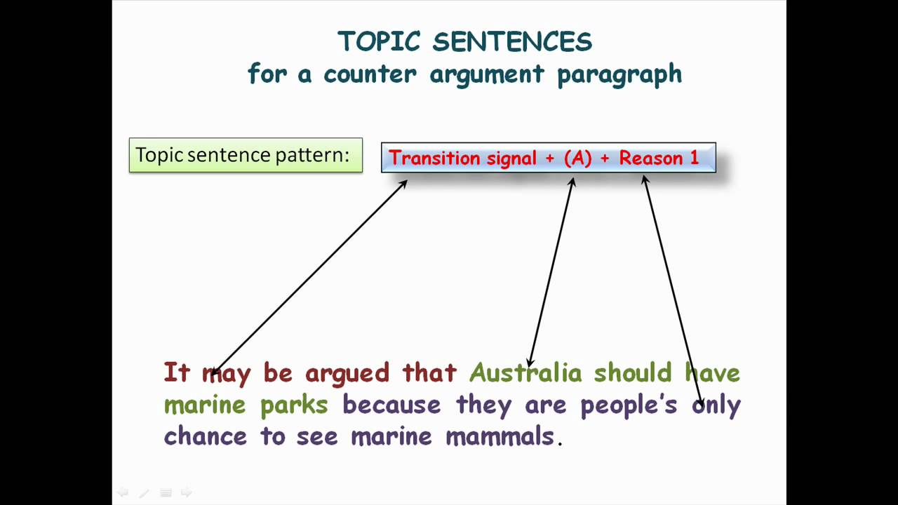 013 Maxresdefault Counter Argument Essay Imposing Examples Topics Conclusion Full