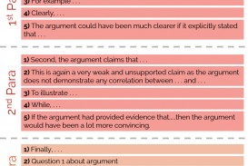 013 Paragraph Essay Example Fearsome 6 About Bullying Argumentative Outline Structure