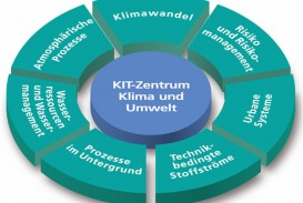 014 03 Kit Zentrum Klimaumwelt Topictorte Essay Example Criminal Justice Unique Topics Canadian Compare And Contrast Youth Act