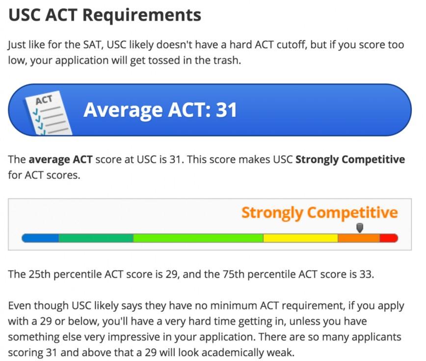 014 Body Usc3 Act Essay Tips Incredible Prepscholar