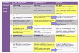 014 Bsgappraisalattbehav06 Essay Example Sat Staggering Questions Old New Prompts Pdf Prompt