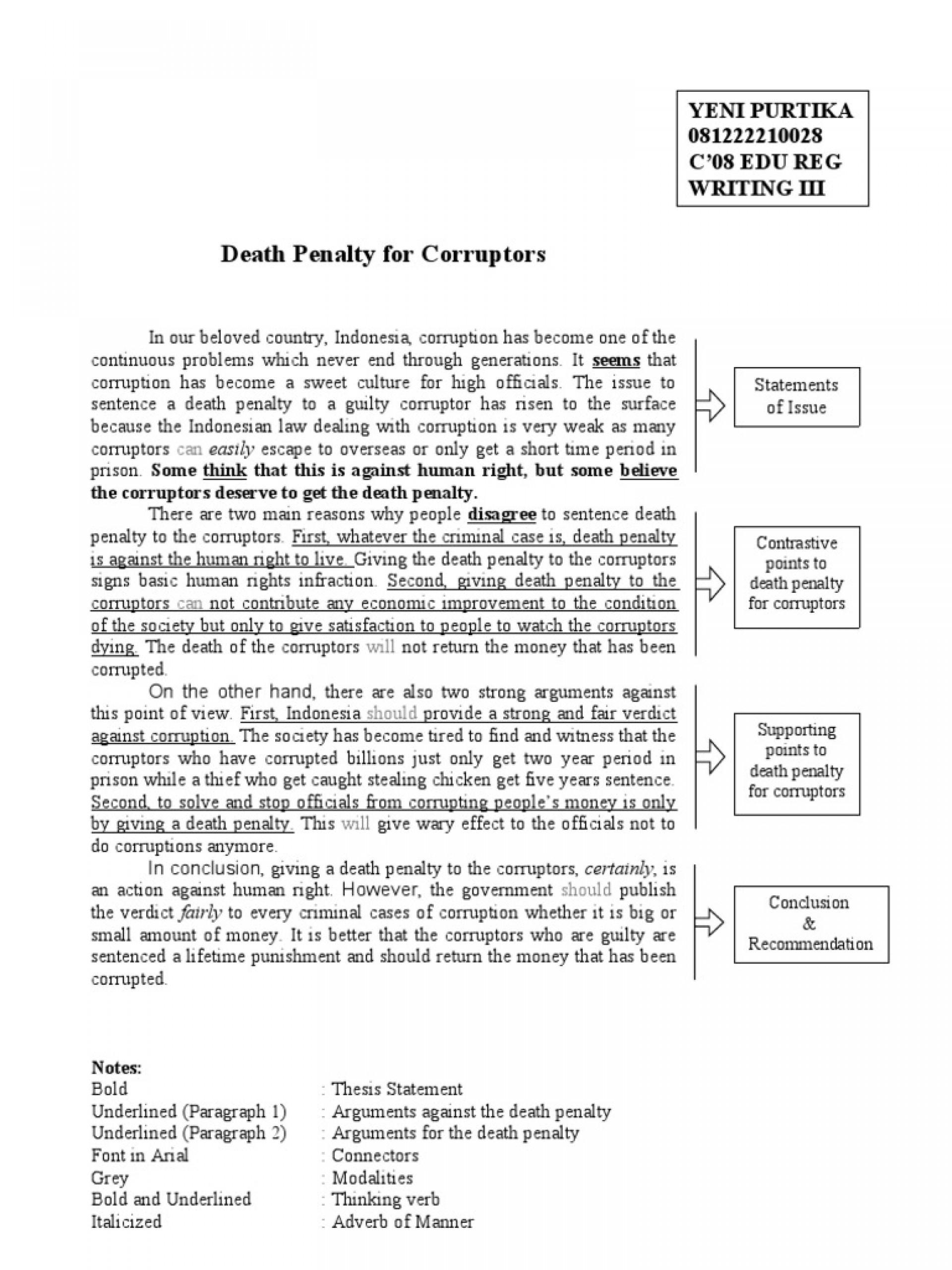 014 Death Penalty Essays Against Essay The Capital Punishment Paper Ou Outline Argumentative Persuasive Awful Titles Conclusion 1920