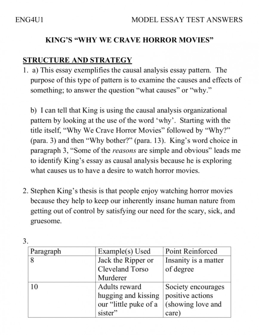 014 Essay Example 007820834 2 Frightening Movies On Advantages And Disadvantages Of In Hindi Effect Youth Titles