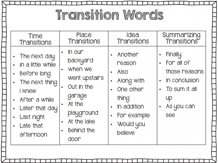 014 Essay Example Compare And Contrast Rubric Transition Wondrous 3rd Grade High School 868
