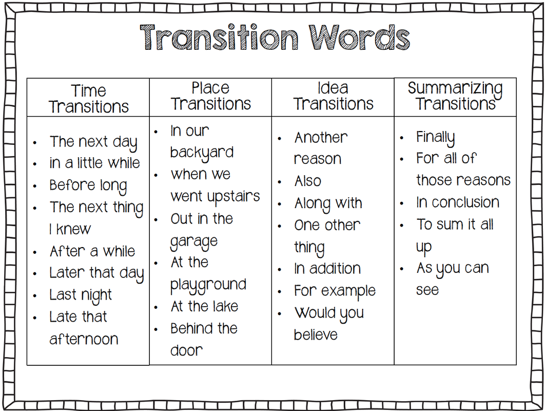 014 Essay Example Compare And Contrast Rubric Transition Wondrous 4th Grade 7th 3rd Full