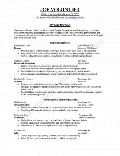 014 Essay Example Creative Resume Sample Lovely Writing Examples Fearsome Personal College Introduction 480
