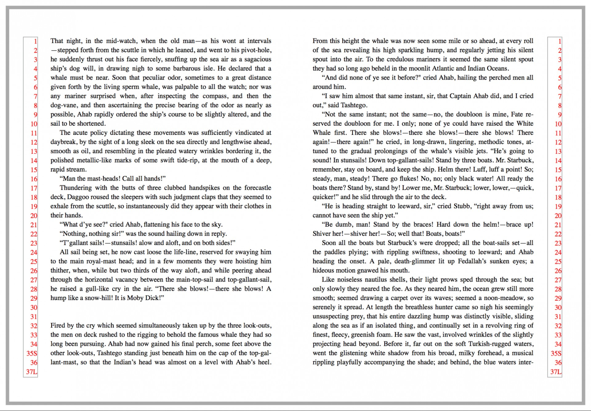 014 Essay Example How To Make An Unusual Self Introduction The Best In Longer With Periods 1920