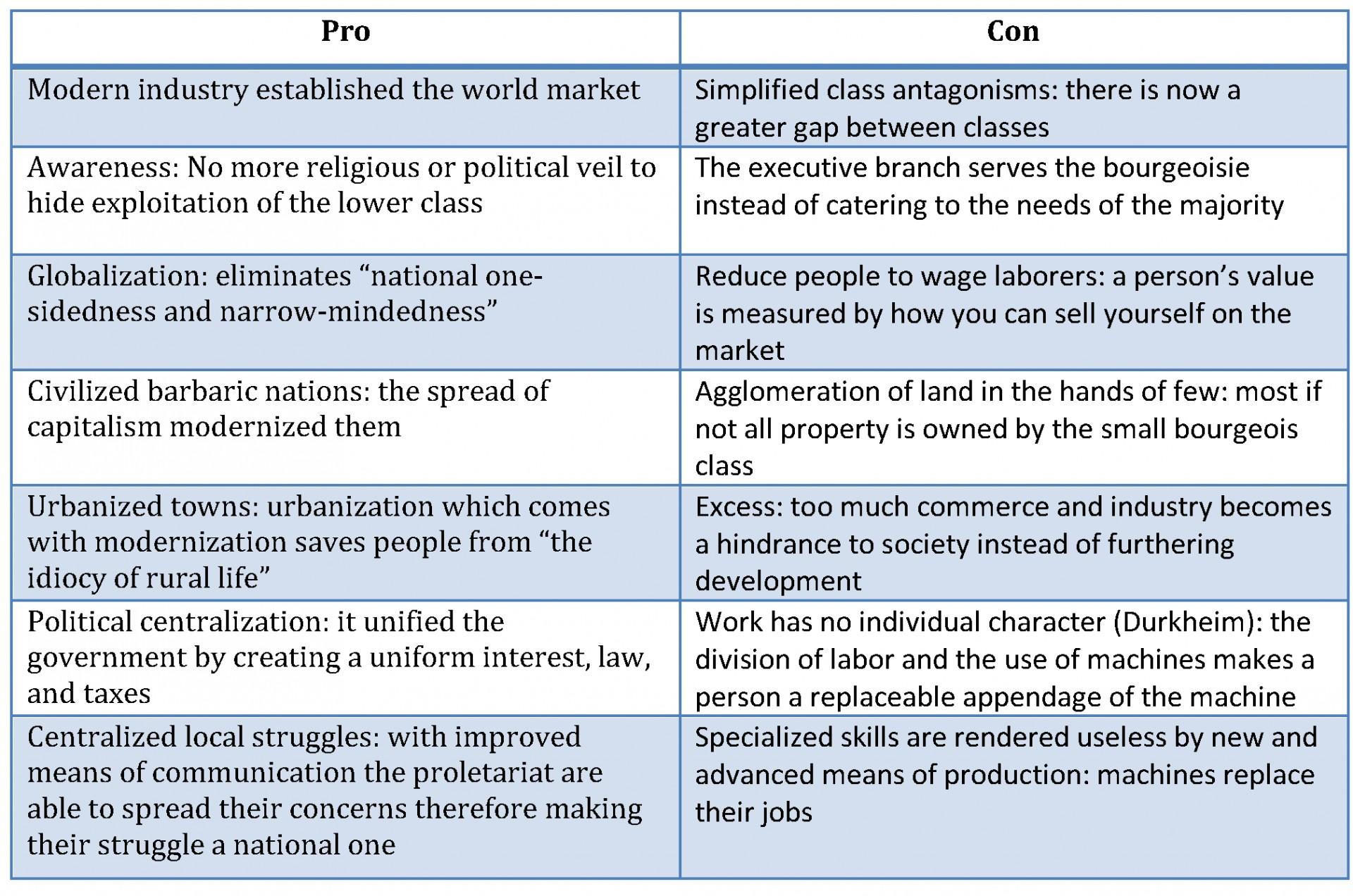 014 Essay Example Pro Death Penalty Fearsome Con Debate Argumentative Outline 1920