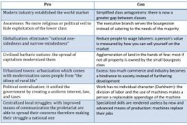 014 Essay Example Pro Death Penalty Fearsome Con Debate Argumentative Outline