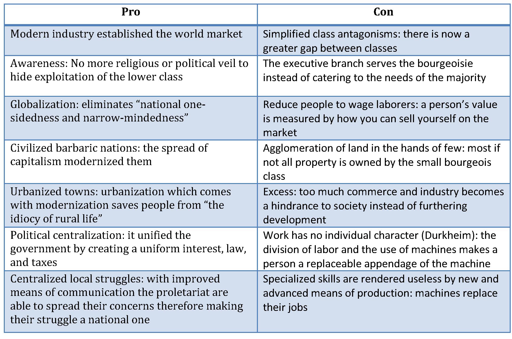 014 Essay Example Pro Death Penalty Fearsome Con Debate Argumentative Outline Full