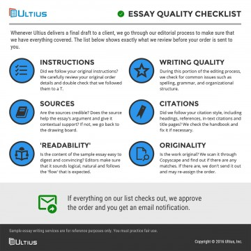 014 Essay Example Purchased Quality Checklist Dreaded Persuasive Topics About Music Rubric 4th Grade Definition Wikipedia 360