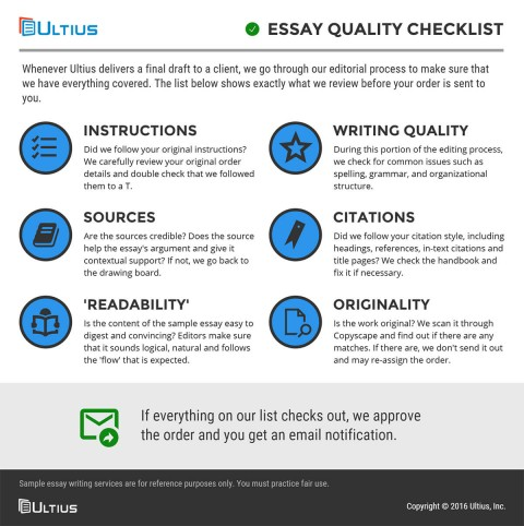 014 Essay Example Purchased Quality Checklist Dreaded Persuasive Rubric Word Document Graphic Organizer 8th Grade Outline High School 480