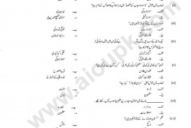 014 Essay Example Urdu Salees Of Hssc Annual Examinations Part Page Allama Dreaded Iqbal On In For Class 10 With Poetry Ka Shaheen Headings And 320