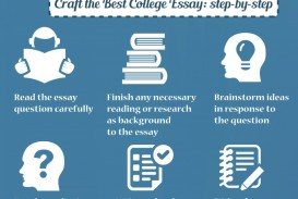 014 Essay Example Virginia Tech Essays How To Write An That Will Get A 554cbe585aadd W1500id1401 Phenomenal Reddit Prompts 2018 Sat Requirements