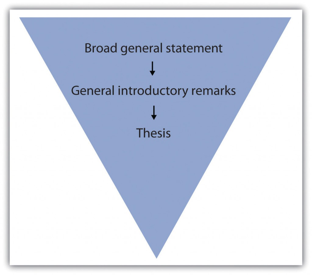 014 Essay Introduction Paragraph Example Stupendous Literary Argumentative Sample Large