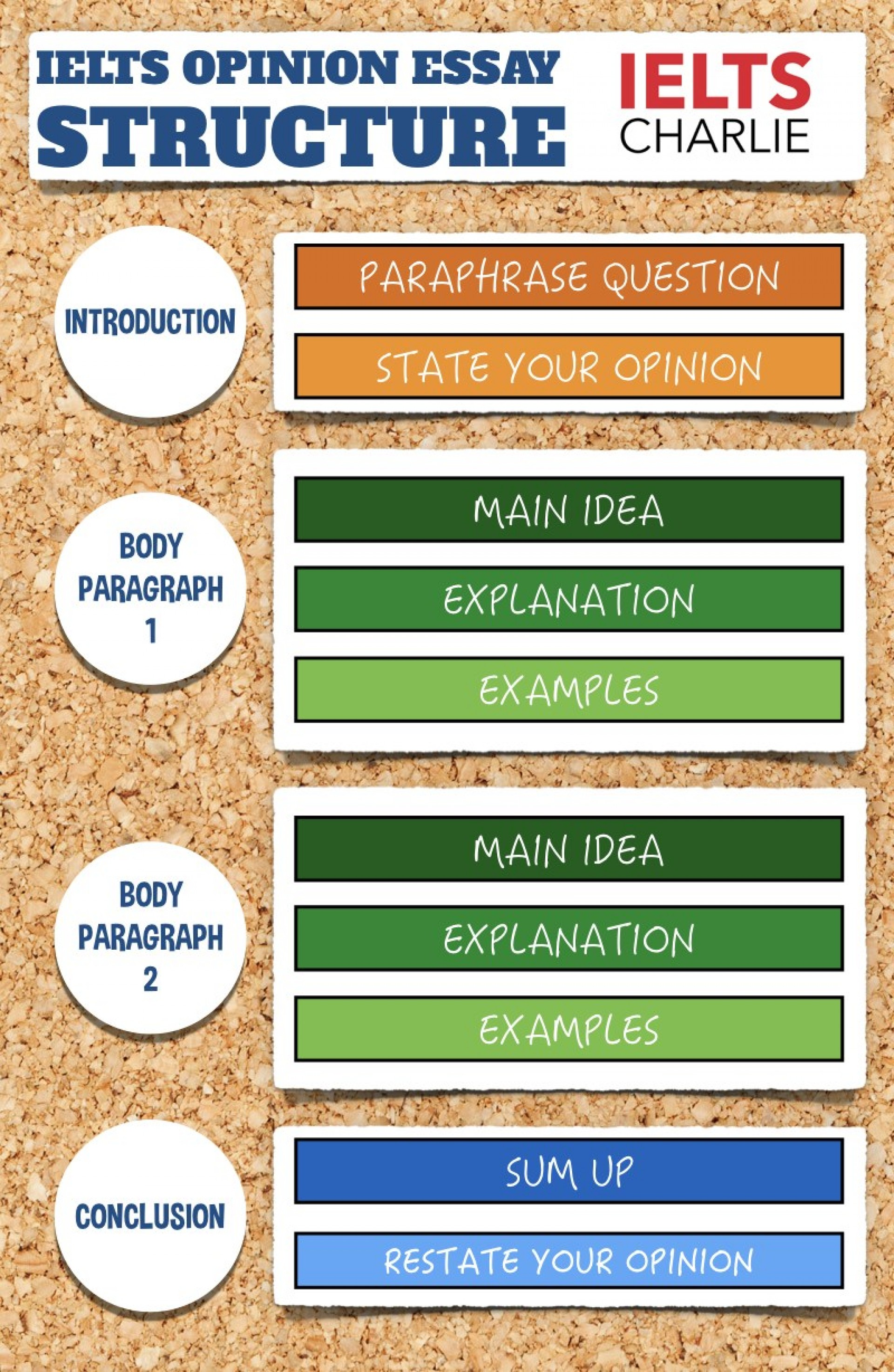 014 Essay Structure Types Essaystructure Incredible Pdf Organizational 1920