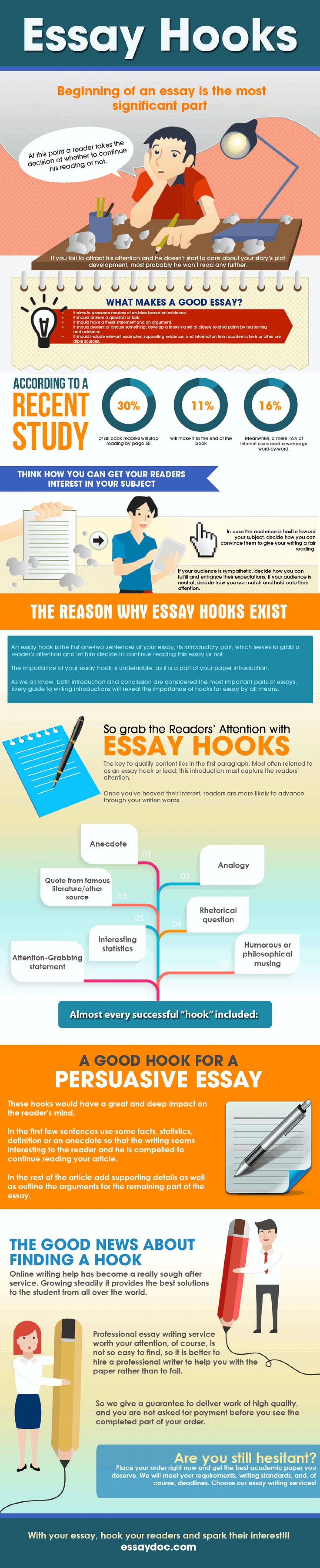 014 Examples Of Good Hooks For Persuasive Essays Argumentative Essay Hook Sentences Best List Incredible Pdf 1920