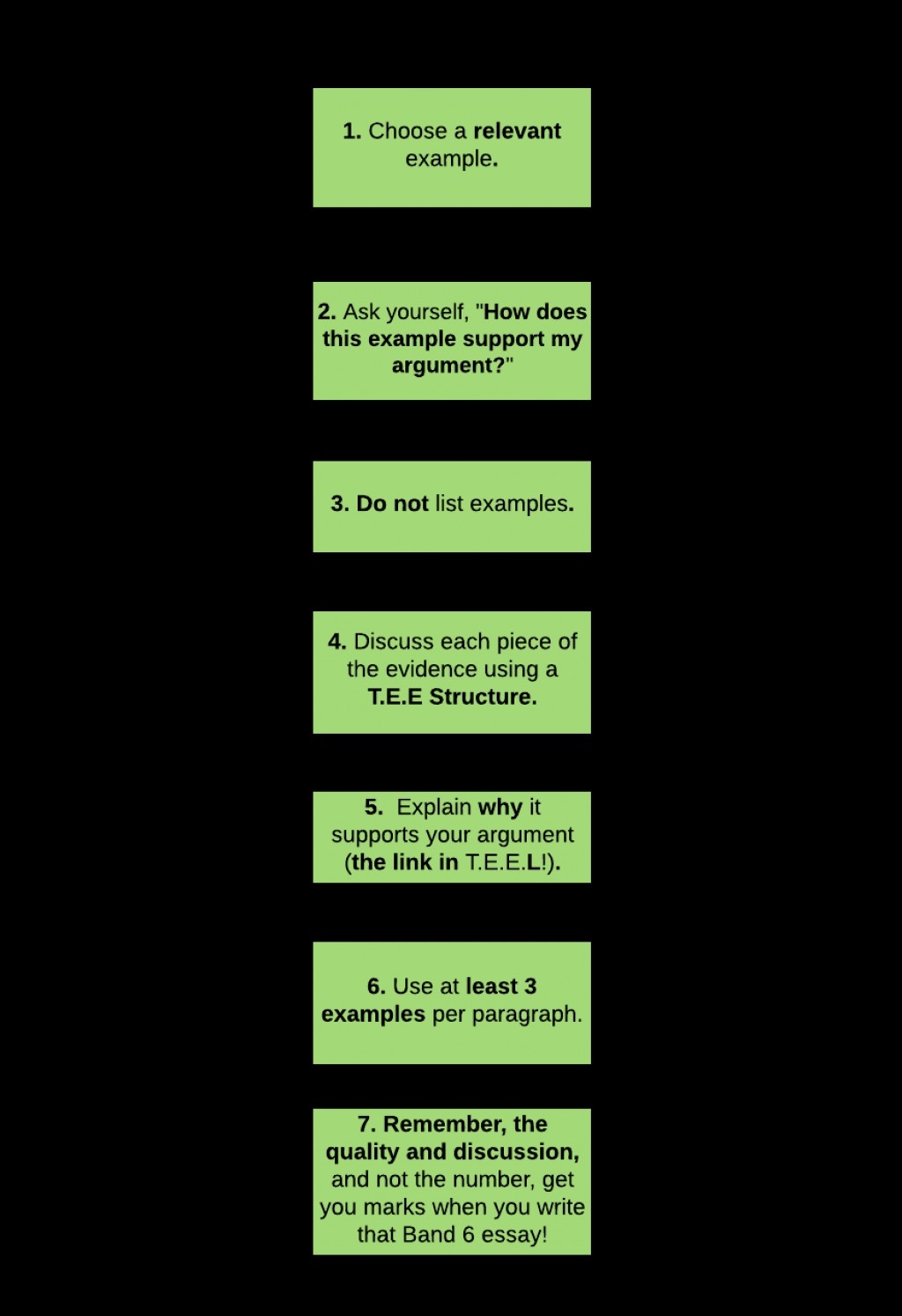014 Flowchart The Process Of How To Use Evidence Essay Example Memorise An In Unbelievable Hour A Few Hours Remember 1 Large
