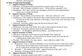 014 Formal Essay Format Informal Outline Fearsome College Letter Spm Academic