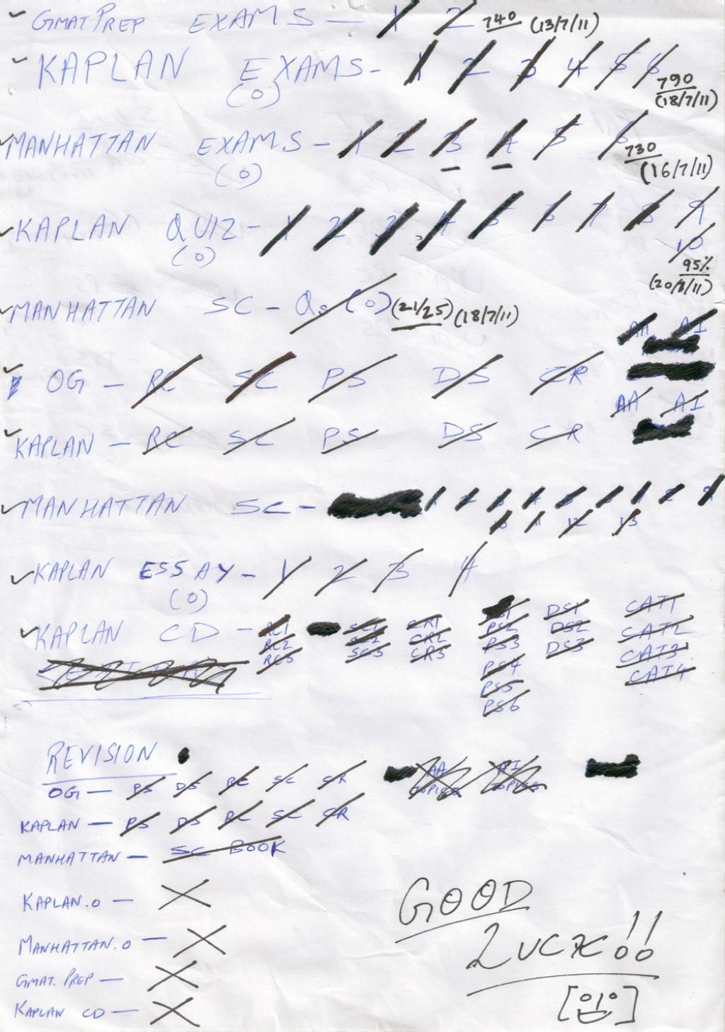 014 Gmat Prep List Essay Score Archaicawful Awa 6 Calculator Large