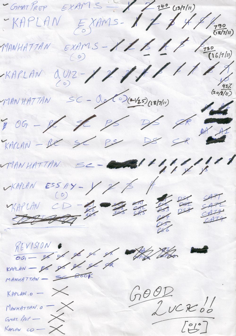 014 Gmat Prep List Essay Score Archaicawful Awa 6 Calculator Full