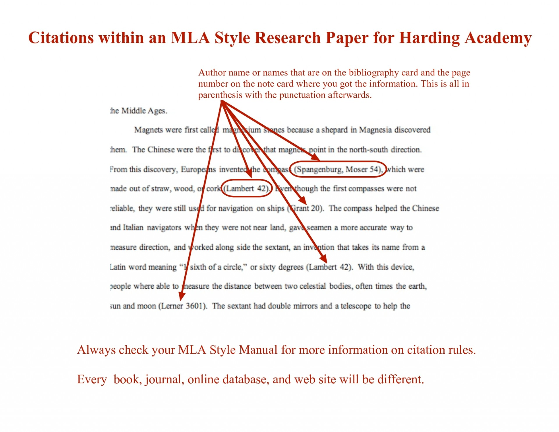 014 How To Cite An Essay In Book Mla Example Collection Of Solutions Quote From Website Stunning Research Paper Best A Article Style 8 1920