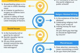 014 Interesting Essay Topics Example Best Argumentative Infographics Funny For College Stu Cool Middle School Students Fun Amazing Descriptive To Write About Grade 8 In Urdu Synthesis