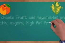 014 Maxresdefault Essay Example Healthy Impressive Eating Topics Spm Habits Pdf
